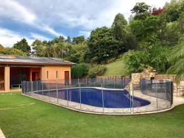 Comprar Casa / Condomínio em Jundiaí apenas R$ 5.500.000,00 - Foto 6