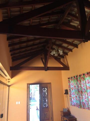Jundiai Chacara Monterey Rural Venda R$3.075.000,00  Area do terreno 145000.00m2 Area construida 364.40m2